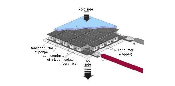 济南热力全省首次实施大温差技术 供热面积可增30%